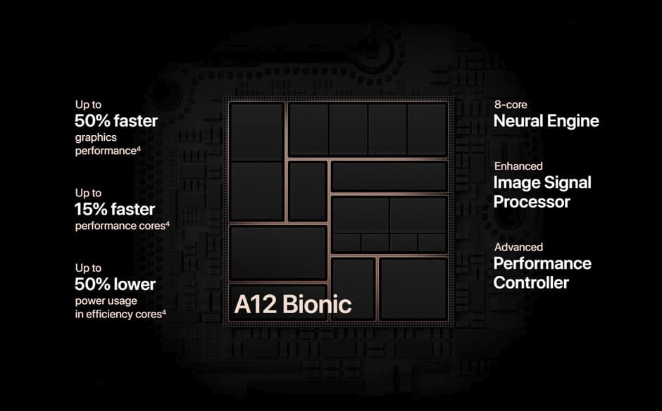 Apple's A12 Bionic chip