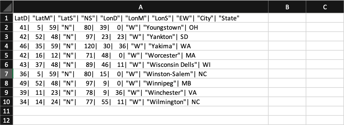 CSV files content parsed in one column in Excel